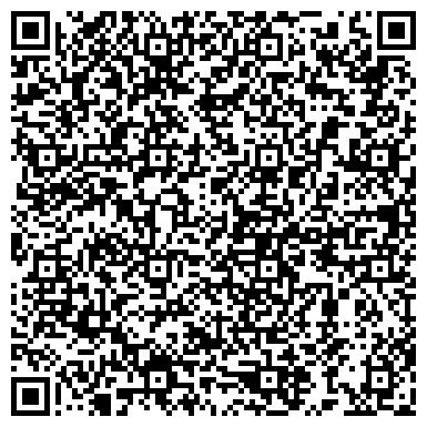 QR-код с контактной информацией организации Беседки в диком стиле, ЧП