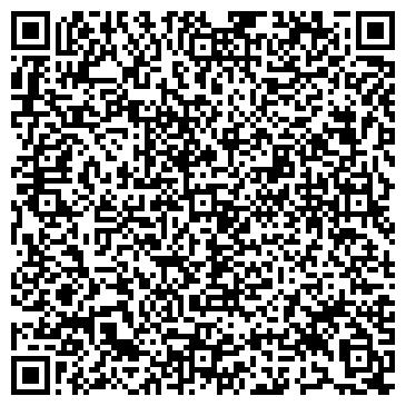 QR-код с контактной информацией организации Теплицы-Парники, ЧП