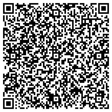 QR-код с контактной информацией организации Абрамов В.В., ЧП