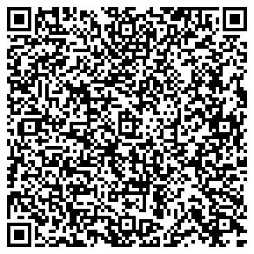 QR-код с контактной информацией организации Киевская девелоперская группа, ООО