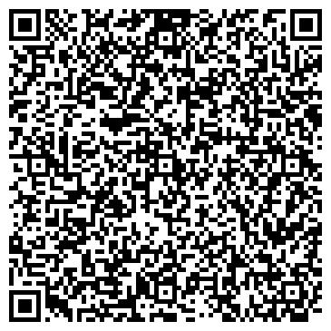 QR-код с контактной информацией организации Усадьба АН, ЧП