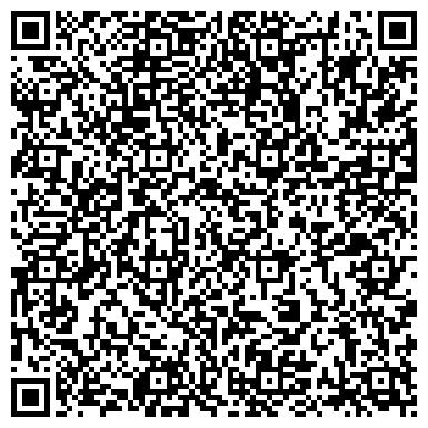 QR-код с контактной информацией организации Санворд-Украина, СП