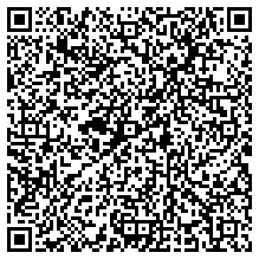 QR-код с контактной информацией организации Ковтуна, ФХ