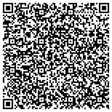 QR-код с контактной информацией организации Richmond Realty (Ричмонд Реалти), Представительство