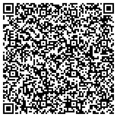 QR-код с контактной информацией организации Другая ИП Скорнякова Светлана Павловна