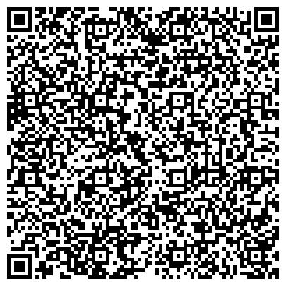 QR-код с контактной информацией организации Частное предприятие Мебель и стулья от Мебельных фабрик