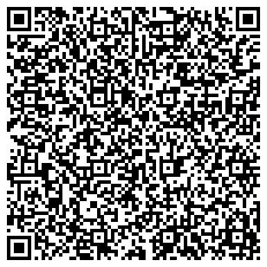 QR-код с контактной информацией организации Другая ИП Клещенко В. П.
