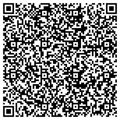 QR-код с контактной информацией организации Субъект предпринимательской деятельности Торговое оборудование ИП Ниязова