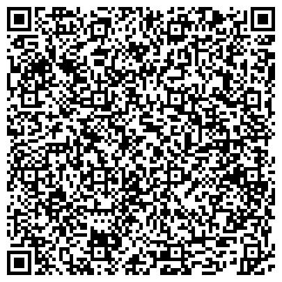 QR-код с контактной информацией организации Частное предприятие Интернет магазин канцелярских товаров «Пеппи Канц»