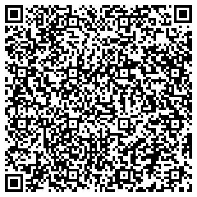 QR-код с контактной информацией организации УПРАВЛЕНИЕ ГОССАНЭПИДНАДЗОРА ПО ГОРОДУ СЕМИПАЛАТИНСКУ