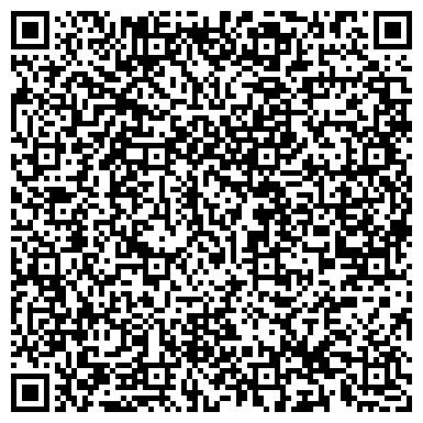 QR-код с контактной информацией организации УПРАВЛЕНИЕ ПО ГОСНАДЗОРУ ГОССТАНДАРТА, СЕМИПАЛАТИНСКИЙ ОТДЕЛ