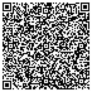 QR-код с контактной информацией организации ЧП Жуклинец Павел Леонидович