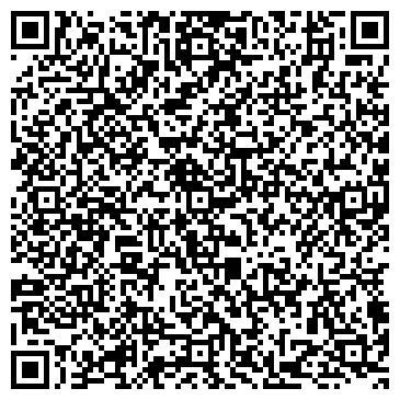QR-код с контактной информацией организации Магазин мебели НОВА