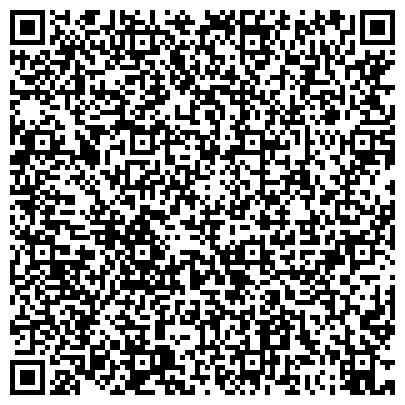 """QR-код с контактной информацией организации Частное предприятие Интернет-магазин """"Sharm-Kharkov"""""""