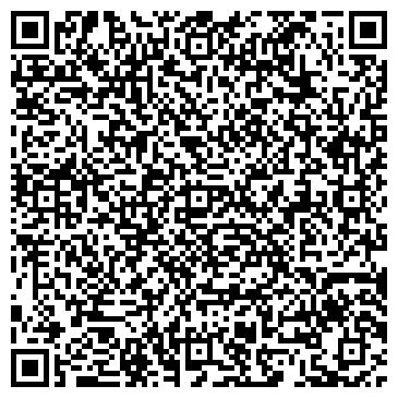 QR-код с контактной информацией организации Укрросинструмент, ЧП