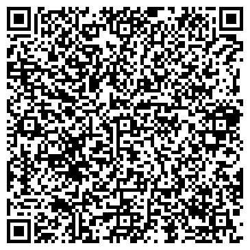 QR-код с контактной информацией организации Жердев А.Н, СПД
