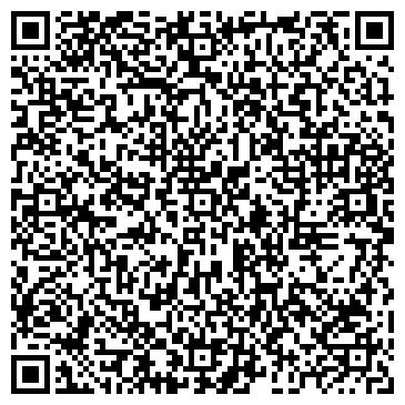 QR-код с контактной информацией организации Термопара, Компания