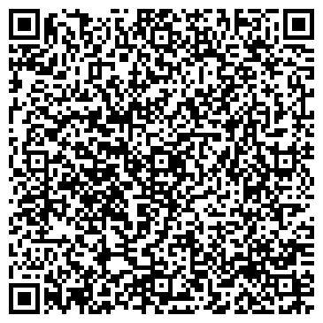 QR-код с контактной информацией организации Инновационная группа, ООО