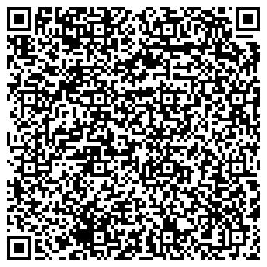 QR-код с контактной информацией организации Инвестторгпром, ООО