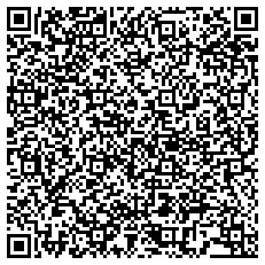 QR-код с контактной информацией организации Термекс, Фирменный магазин Thermex