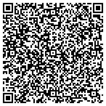 QR-код с контактной информацией организации Клима, СПД (Кlima)