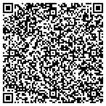 QR-код с контактной информацией организации Торговый дом термолюкс,ЧП