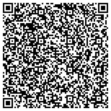 QR-код с контактной информацией организации Измерительная техника, ООО