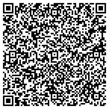 QR-код с контактной информацией организации ТМ Новитек, ООО