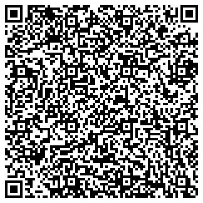 QR-код с контактной информацией организации Глобал Инжиниринг Груп, ООО ( Global Engineering Group)
