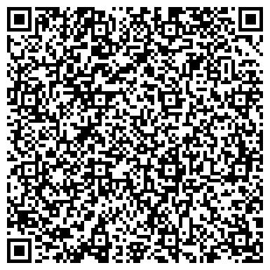 QR-код с контактной информацией организации Отопление Плюс,ООО