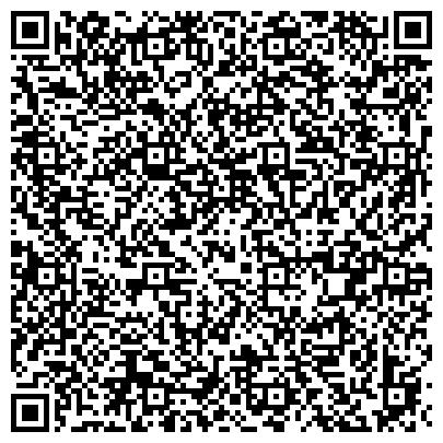 QR-код с контактной информацией организации Современные Климатические Системы (СКС), ЧП