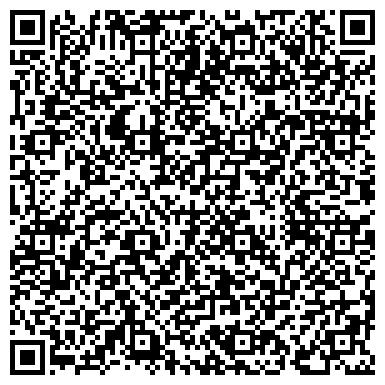 QR-код с контактной информацией организации Электронный Харьков, Интернет-магазин