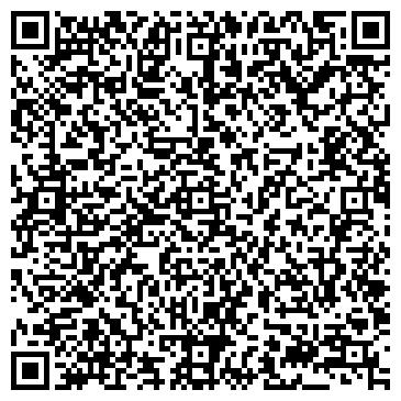 QR-код с контактной информацией организации ЕРЕВАНСКИЙ КОНЬЯЧНЫЙ ДОМ