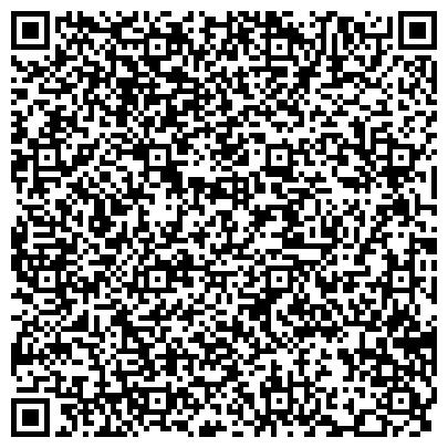 QR-код с контактной информацией организации Октант, официальный представитель завода Сокос