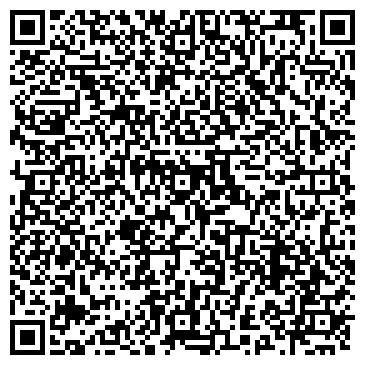 QR-код с контактной информацией организации Термотех-Пром, ООО