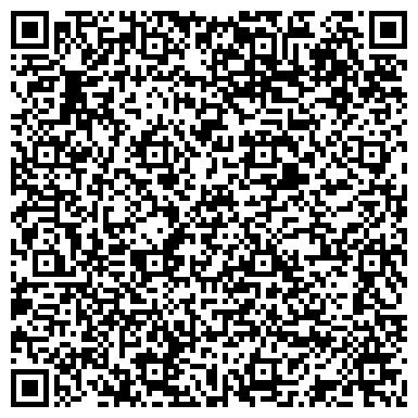 QR-код с контактной информацией организации Малов А.А.(Системы микроклимата), ЧП