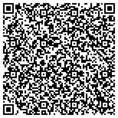 QR-код с контактной информацией организации Эврика - интернет магазин, ЧП