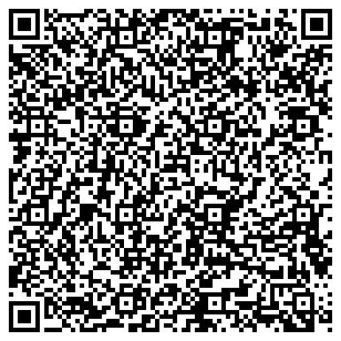 QR-код с контактной информацией организации Горенье (gorenje), Соломатин, ЧП