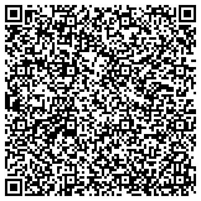QR-код с контактной информацией организации Вся бытовая техника, Компания (Alleshop)