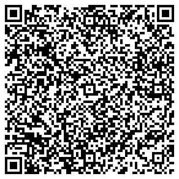 QR-код с контактной информацией организации ЛЬВОВКУЛЬТТОВАРЫ, ЧП