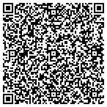 QR-код с контактной информацией организации ЛИМ сервис, ПБП