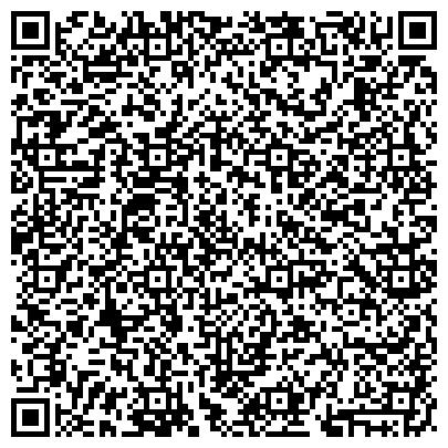 QR-код с контактной информацией организации Мегатрендс, ЧП (Megatrends, ЧП)