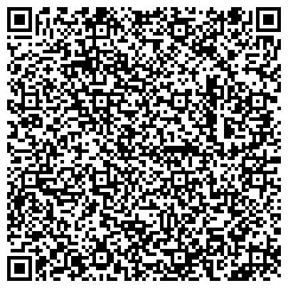 QR-код с контактной информацией организации Данубиа Интернейшнл, ДП (Danubia International)
