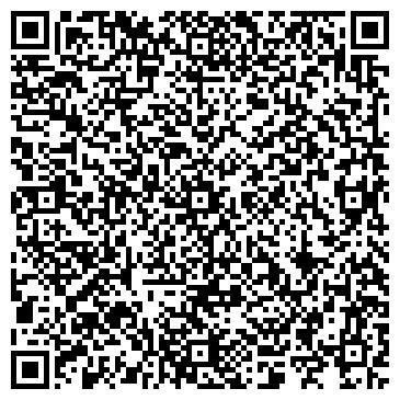 QR-код с контактной информацией организации Купи подарок (Kupi podarok), Компания