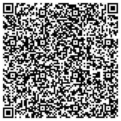 QR-код с контактной информацией организации ForMate - твой партнер в мире кожаных изделий, ЧП