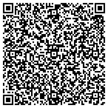 QR-код с контактной информацией организации Кузьменко, СПД (Cделай Сад)