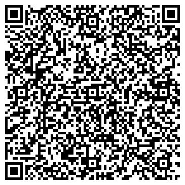 QR-код с контактной информацией организации В.И.Ф., ООО