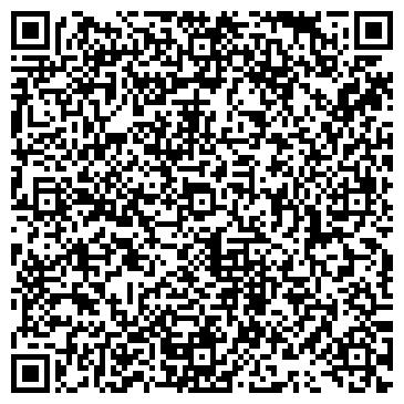 QR-код с контактной информацией организации ЗАО ГИПРОКОММУНДОРТРАНС, ПРОЕКТНЫЙ ИНСТИТУТ