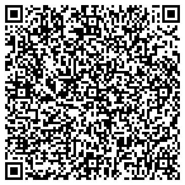 QR-код с контактной информацией организации СОФТ-ИНДАСТРИ ГРУПП, ООО