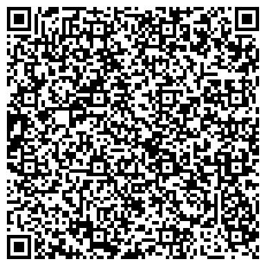 QR-код с контактной информацией организации УПРАВЛЕНИЕ ГЛАВНОГО АРХИТЕКТОРА АДМИНИСТРАЦИИ